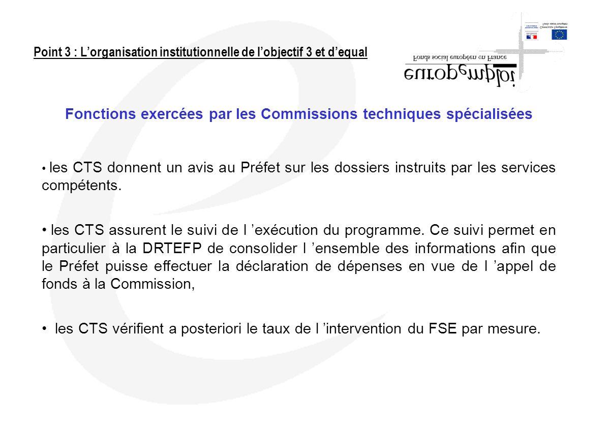 Fonctions exercées par les Commissions techniques spécialisées