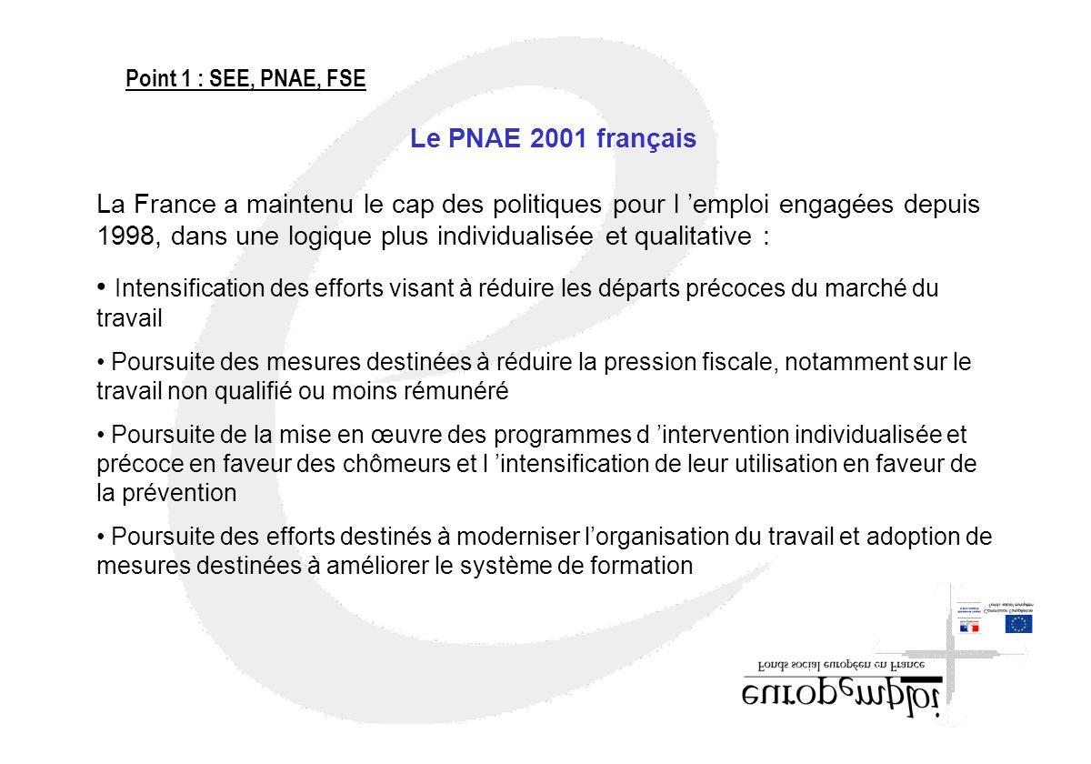 Point 1 : SEE, PNAE, FSE Le PNAE 2001 français.