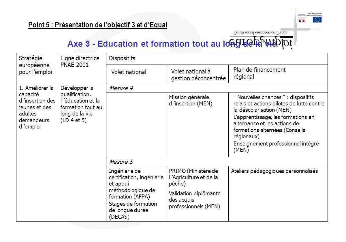 Axe 3 - Education et formation tout au long de la vie