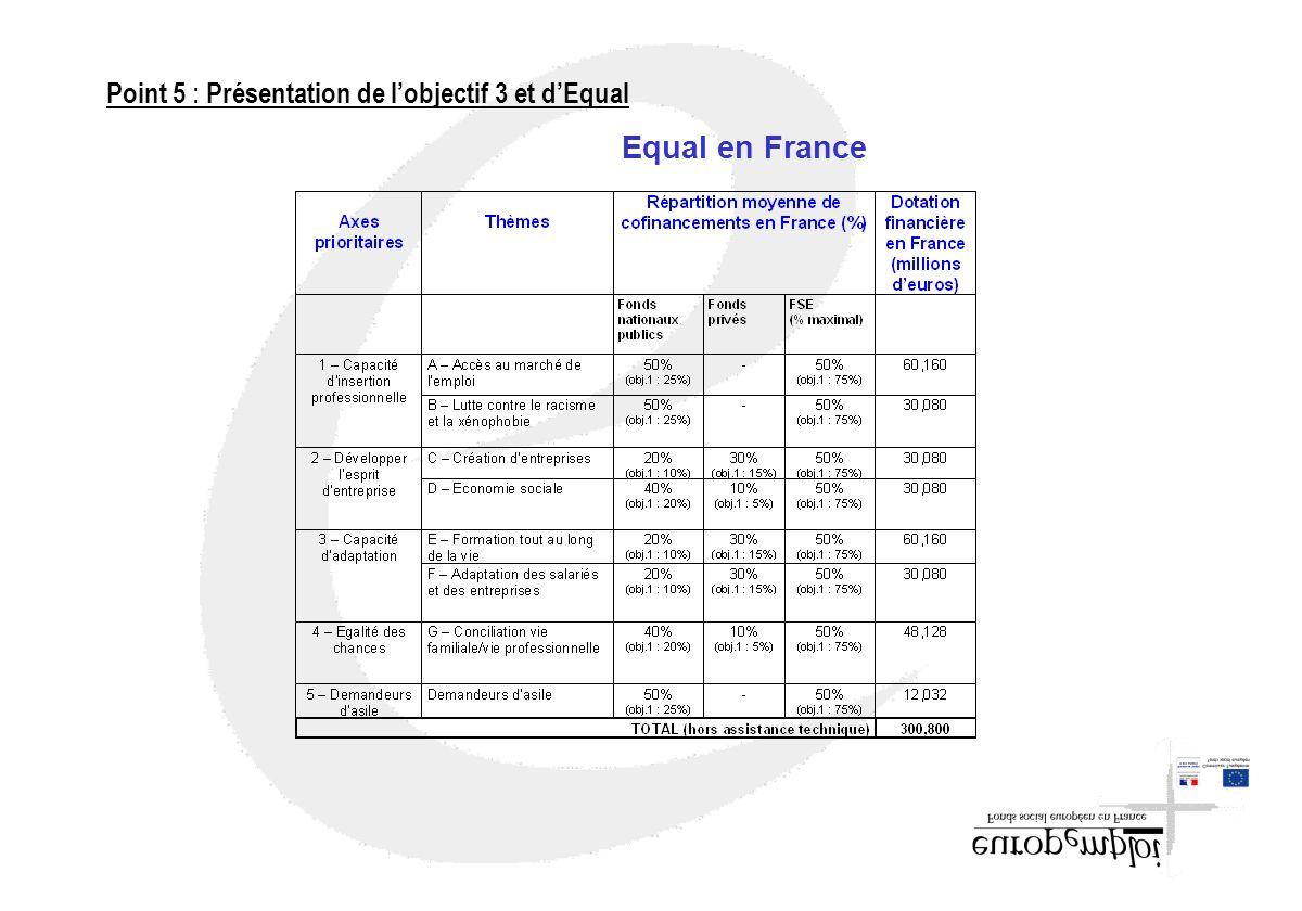 Point 5 : Présentation de l'objectif 3 et d'Equal