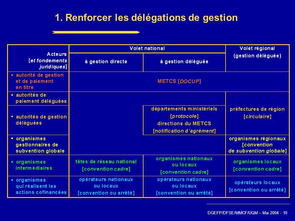 1. Renforcer les délégations de gestion