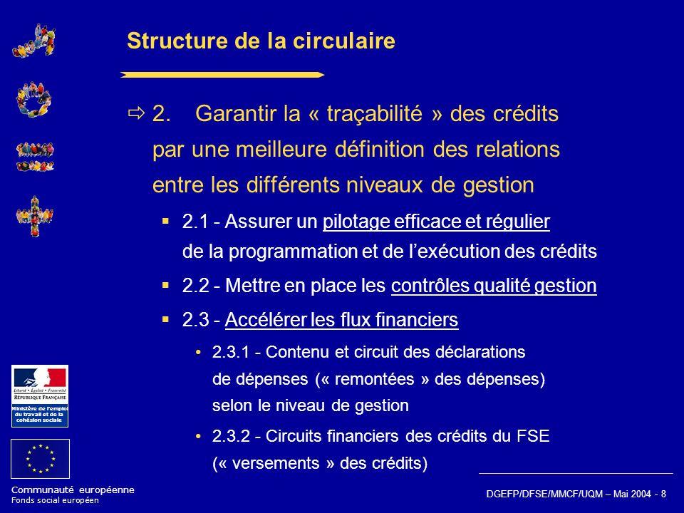 Structure de la circulaire