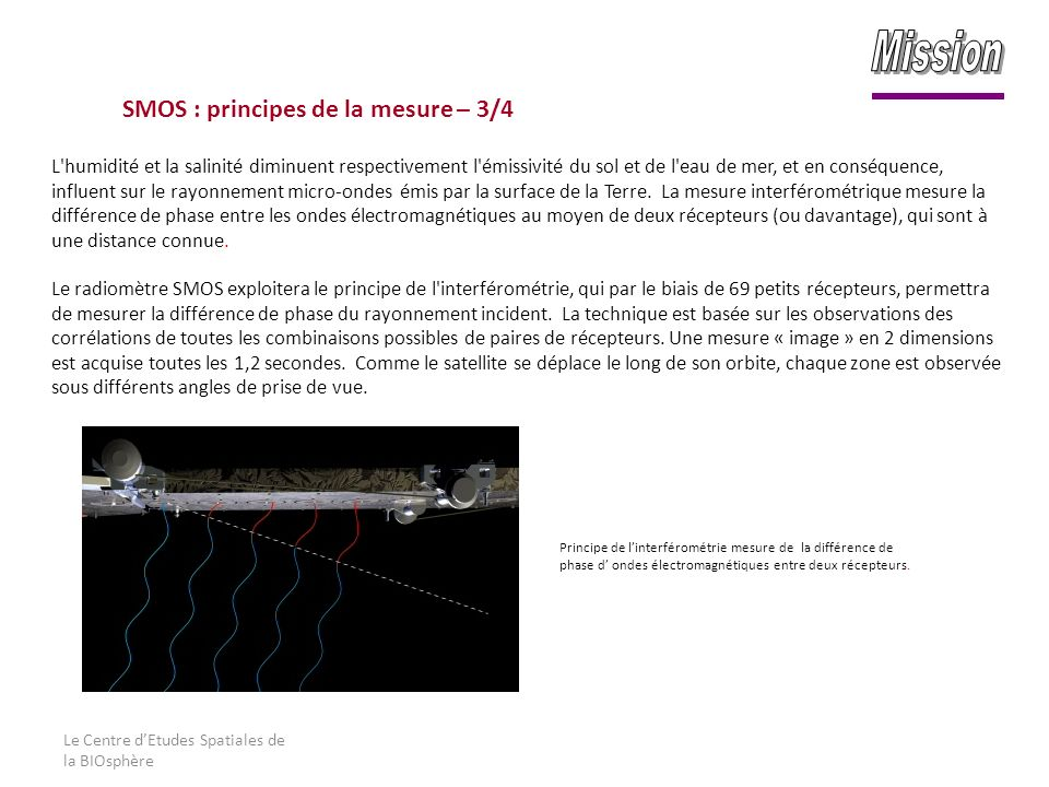 Mission SMOS : principes de la mesure – 3/4