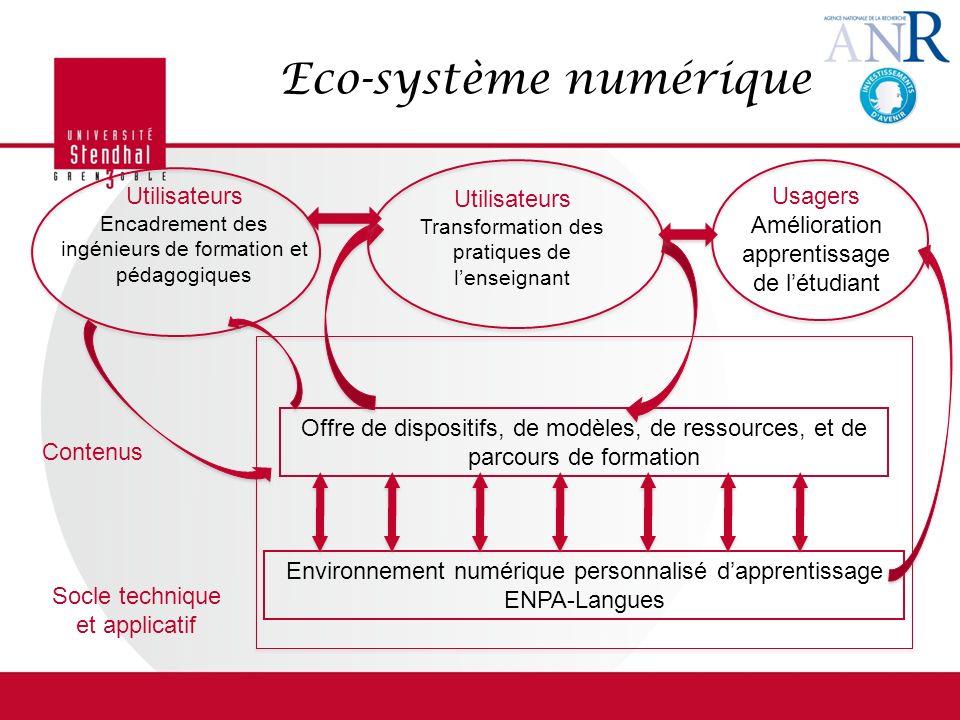 Eco-système numérique