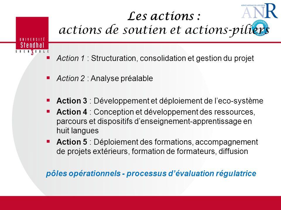 Les actions : actions de soutien et actions-piliers