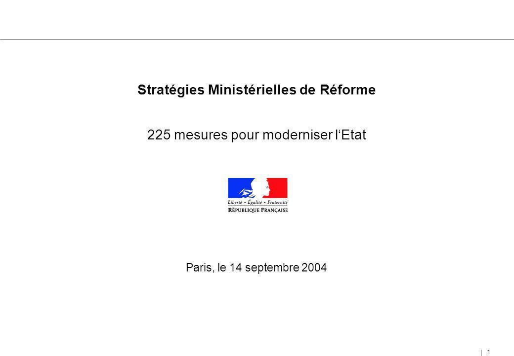 Stratégies Ministérielles de Réforme 225 mesures pour moderniser l'Etat Paris, le 14 septembre 2004