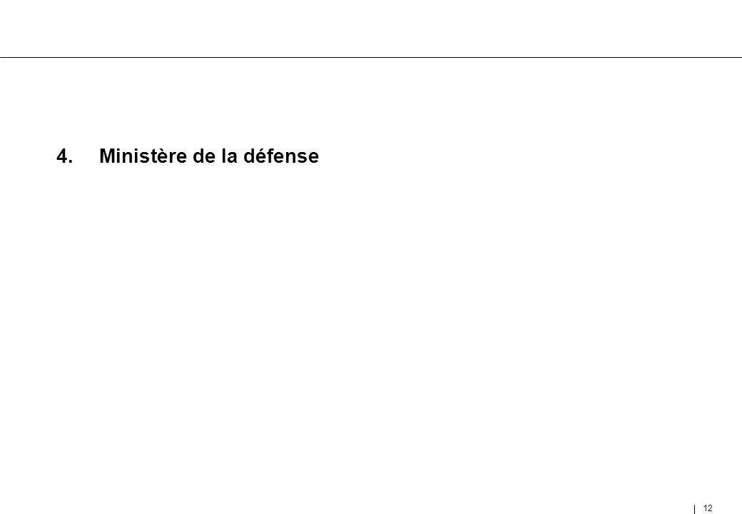 4. Ministère de la défense