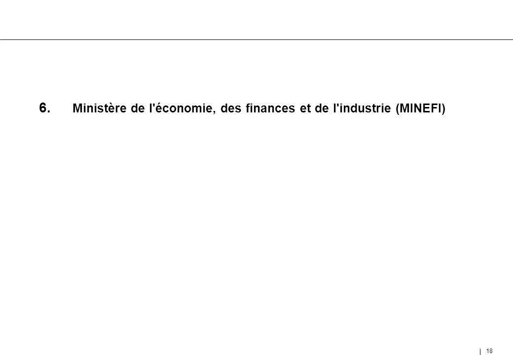 6. Ministère de l économie, des finances et de l industrie (MINEFI)