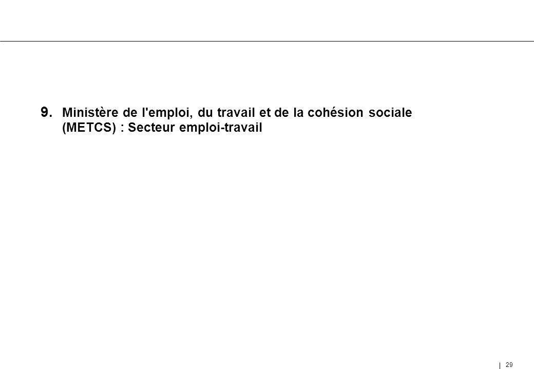 9. Ministère de l emploi, du travail et de la cohésion sociale (METCS) : Secteur emploi-travail