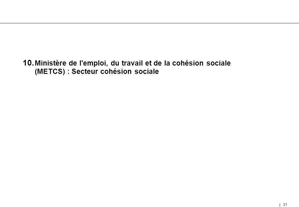 10. Ministère de l emploi, du travail et de la cohésion sociale (METCS) : Secteur cohésion sociale