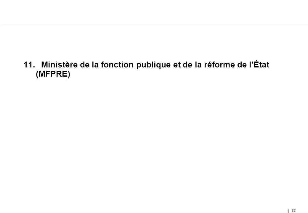11. Ministère de la fonction publique et de la réforme de l État (MFPRE)