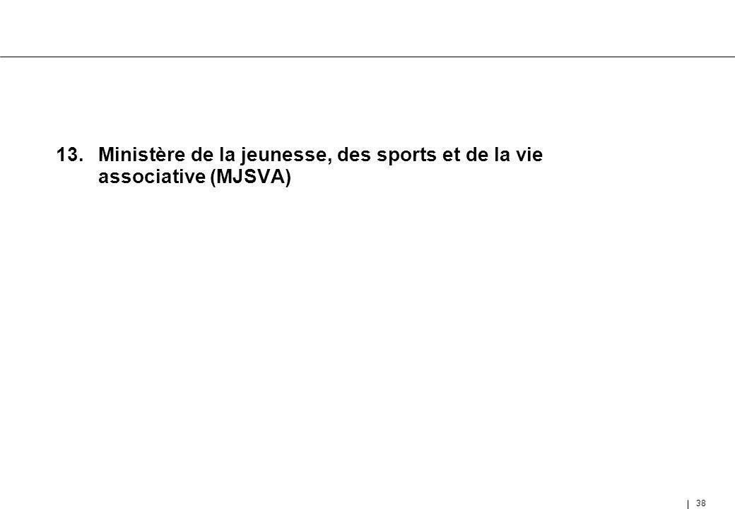 13. Ministère de la jeunesse, des sports et de la vie