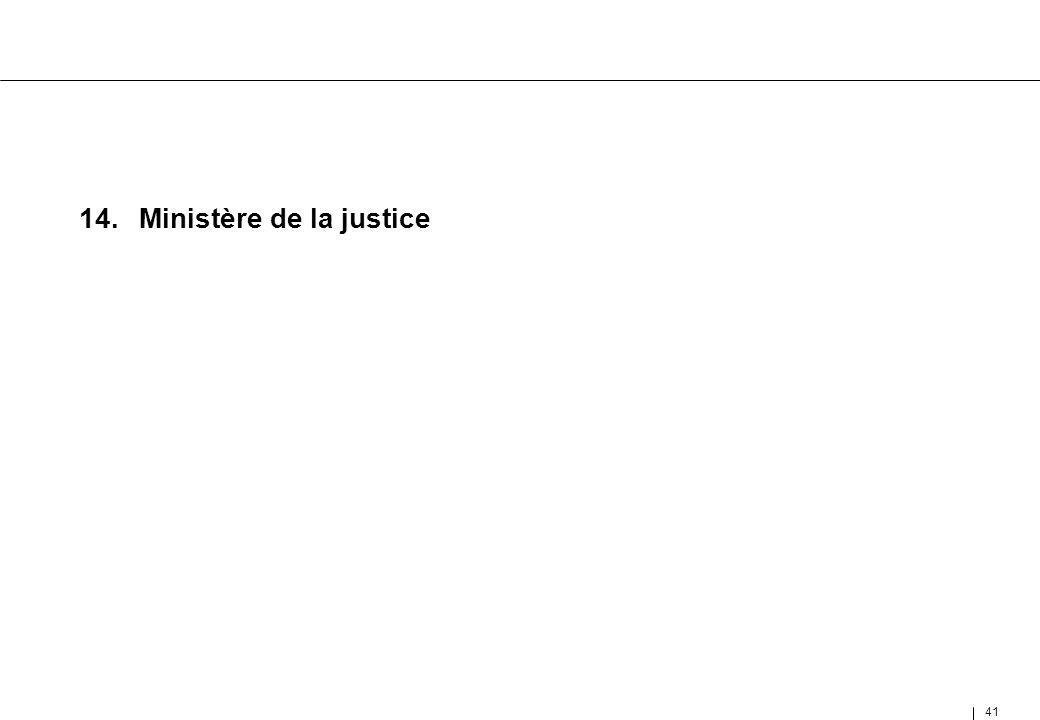 14. Ministère de la justice