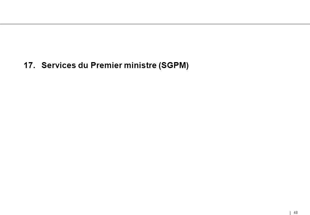 17. Services du Premier ministre (SGPM)