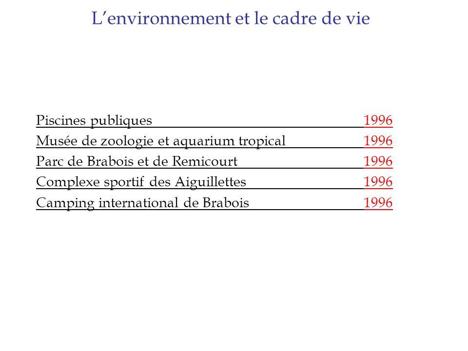 L'environnement et le cadre de vie