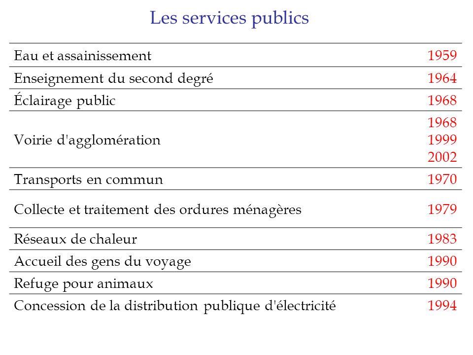 Les services publics Eau et assainissement 1959