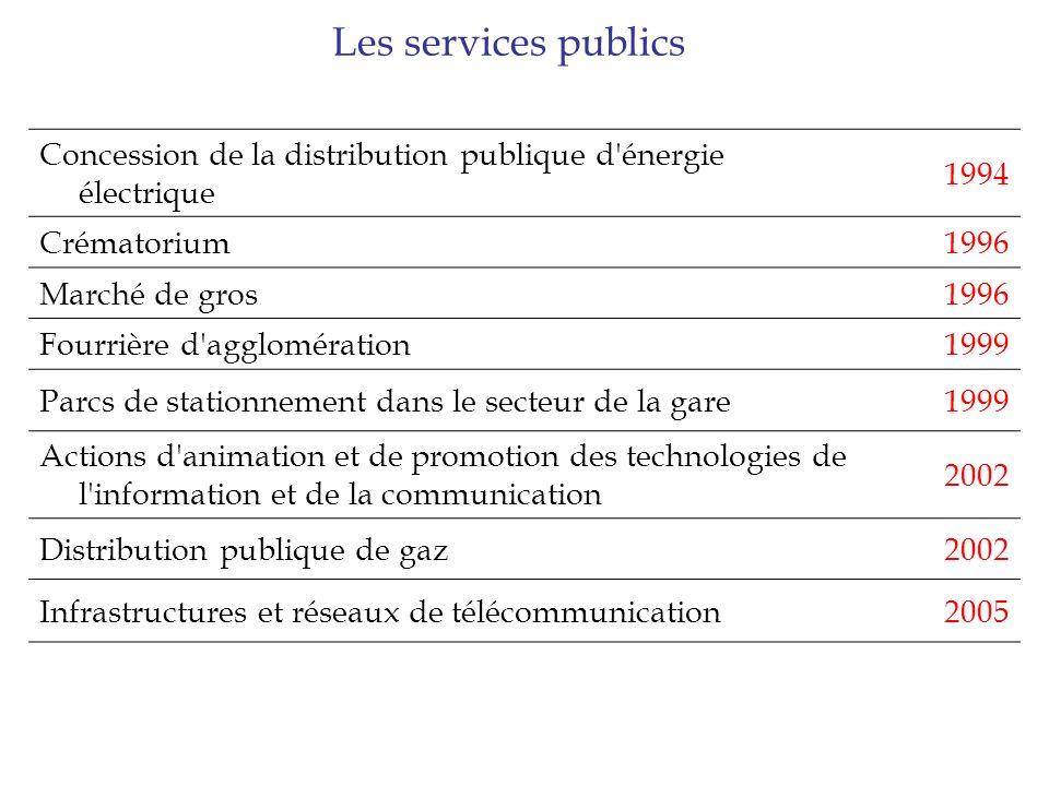 Les services publics Concession de la distribution publique d énergie électrique. 1994. Crématorium.