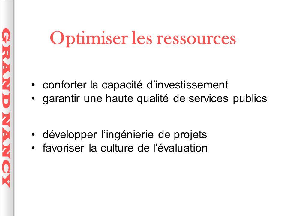 Optimiser les ressources
