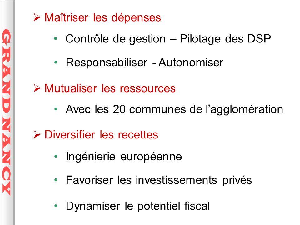 GRAND NANCY Maîtriser les dépenses. Contrôle de gestion – Pilotage des DSP. Responsabiliser - Autonomiser.