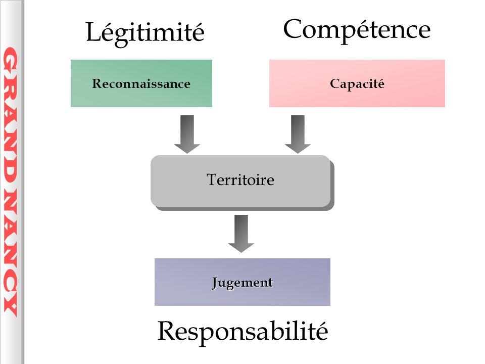 Compétence Légitimité Responsabilité GRAND NANCY Territoire