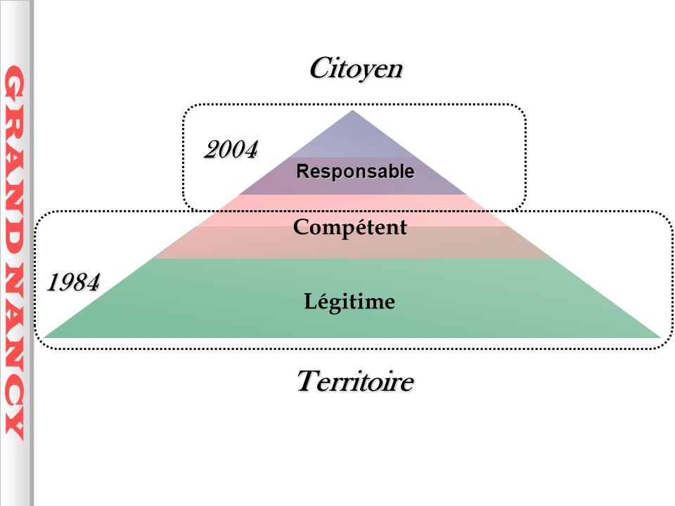 Citoyen Territoire GRAND NANCY 2004 1984 Compétent Légitime
