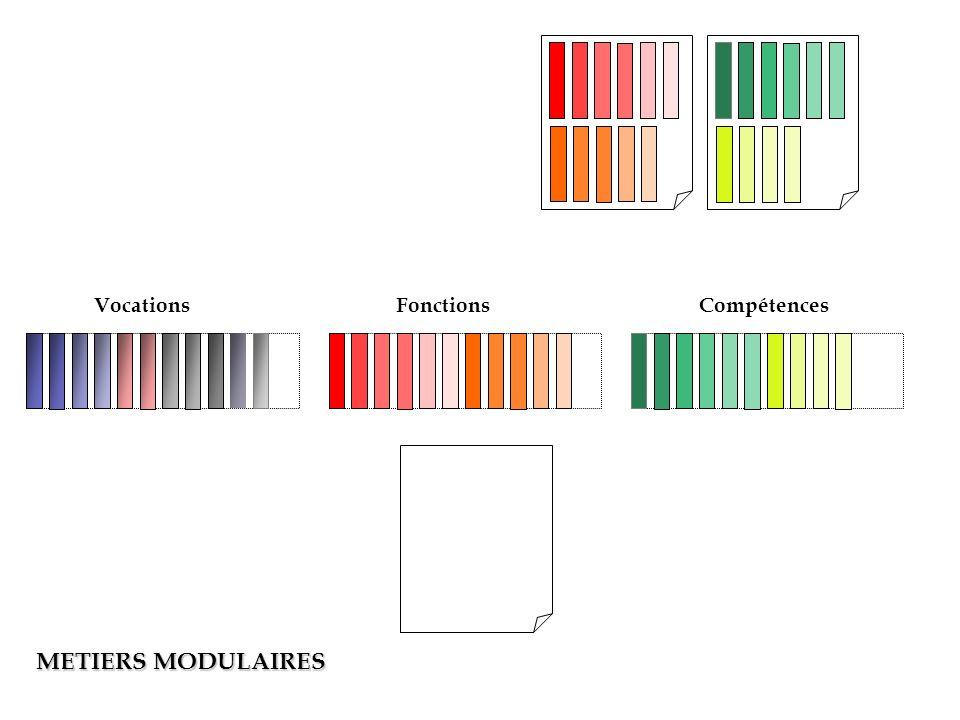 Vocations Fonctions Compétences METIERS MODULAIRES