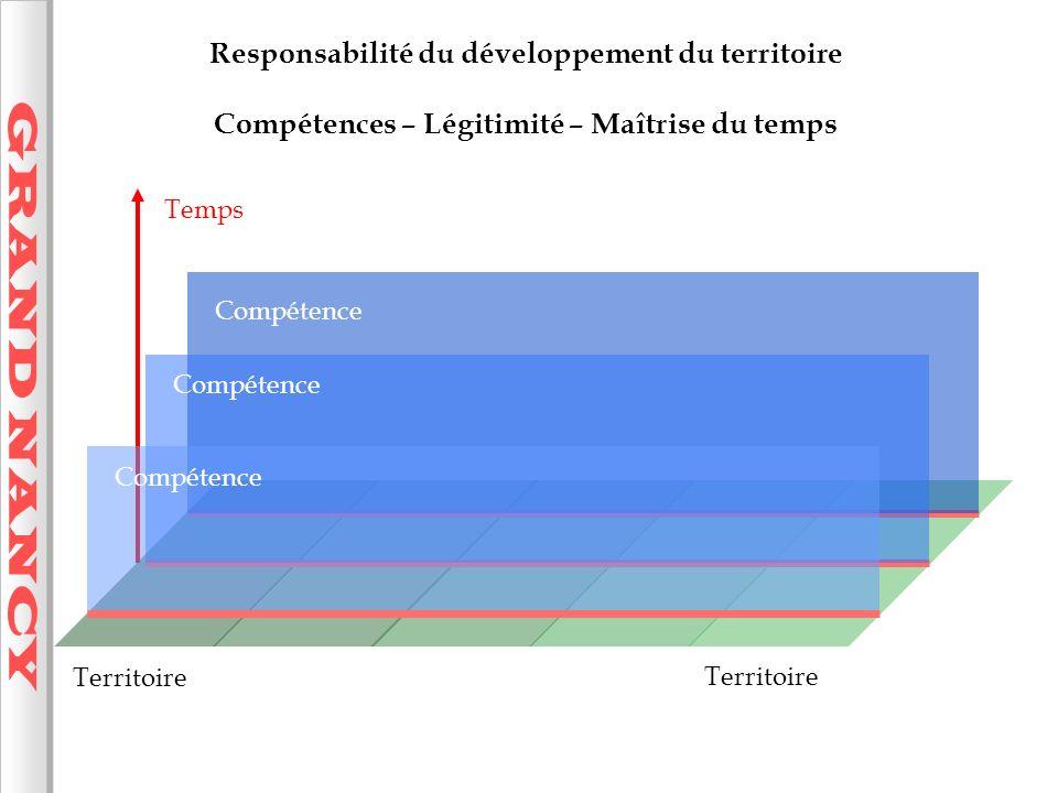 GRAND NANCY Responsabilité du développement du territoire