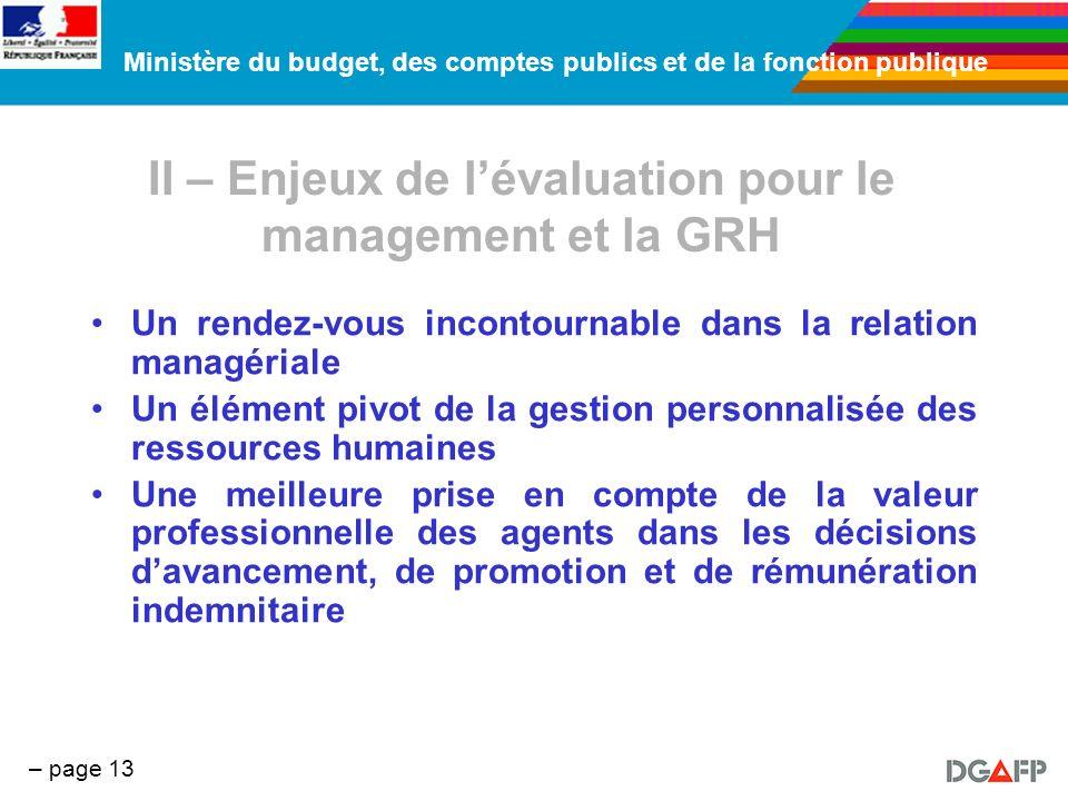 II – Enjeux de l'évaluation pour le management et la GRH