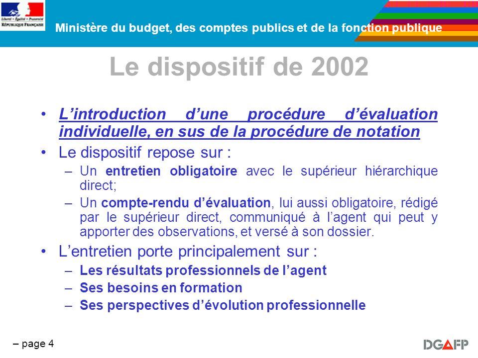 Le dispositif de 2002L'introduction d'une procédure d'évaluation individuelle, en sus de la procédure de notation.
