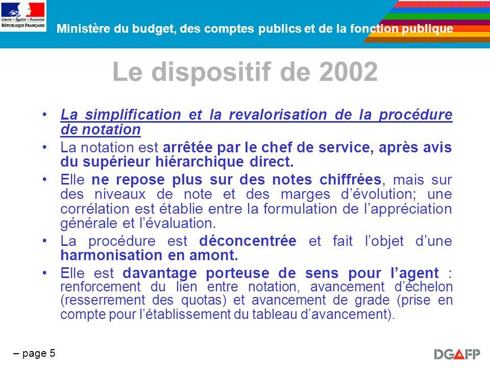 Le dispositif de 2002 La simplification et la revalorisation de la procédure de notation.