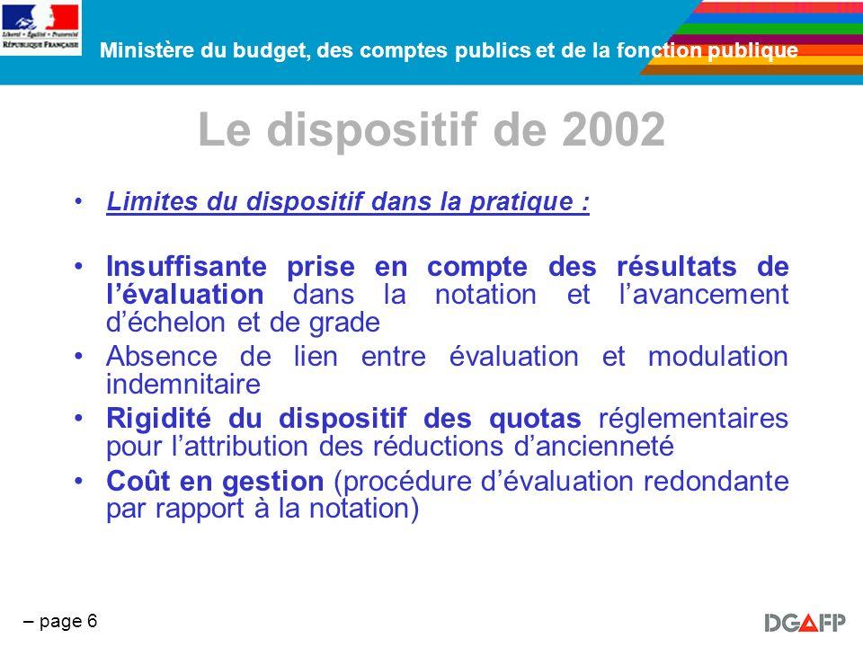 Le dispositif de 2002 Limites du dispositif dans la pratique :
