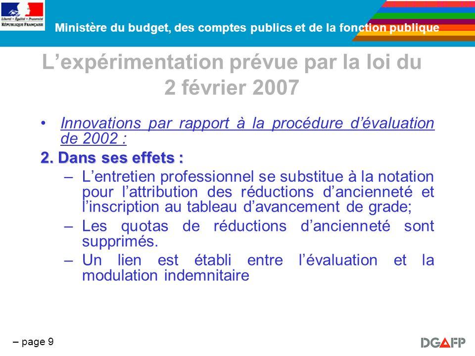 L'expérimentation prévue par la loi du 2 février 2007