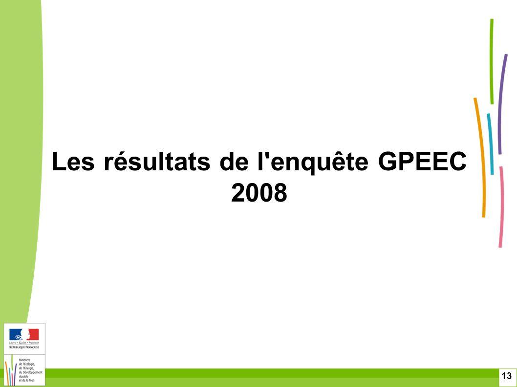 Les résultats de l enquête GPEEC 2008