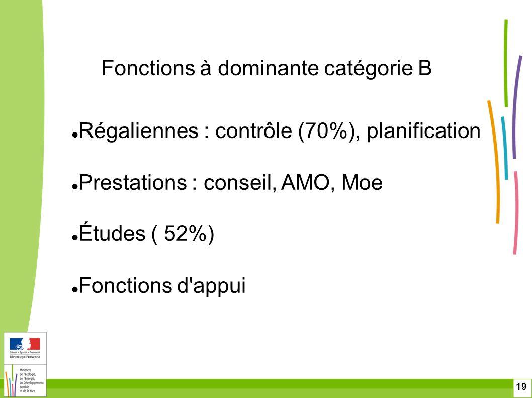 Fonctions à dominante catégorie B