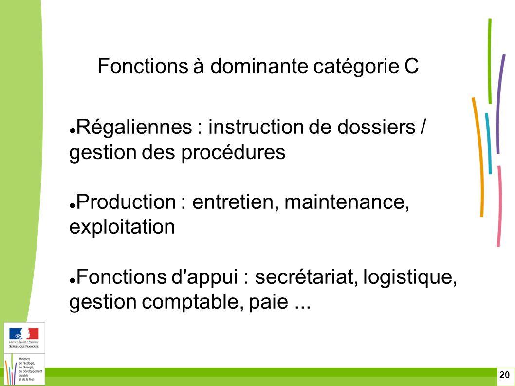 Fonctions à dominante catégorie C