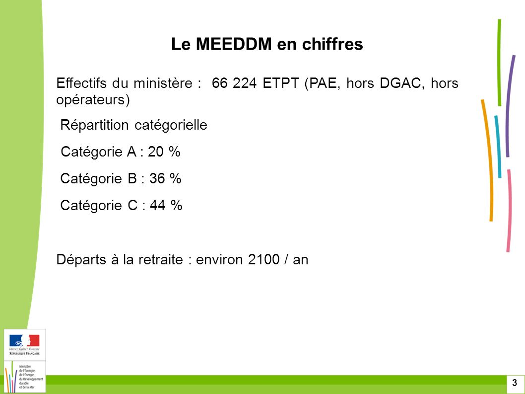 Le MEEDDM en chiffres Catégorie A : 20 %