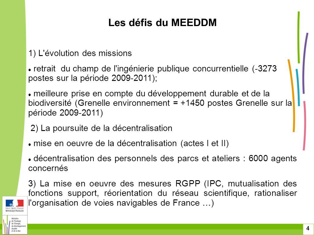 Les défis du MEEDDM 1) L évolution des missions