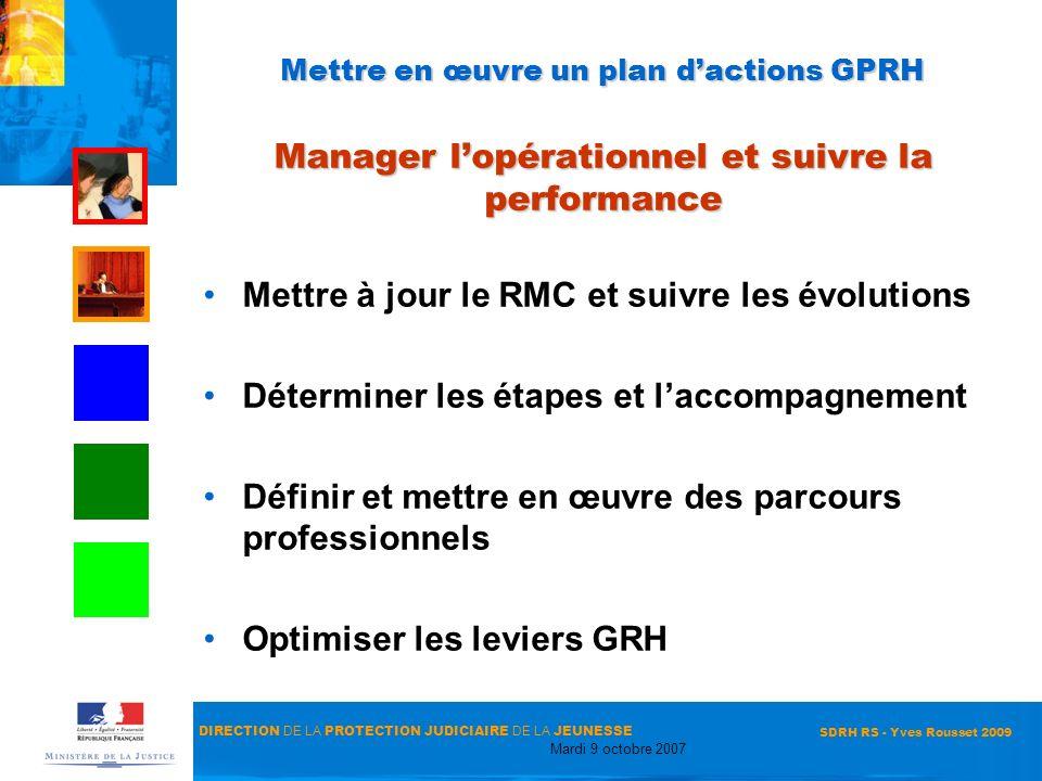 Mettre en œuvre un plan d'actions GPRH Manager l'opérationnel et suivre la performance