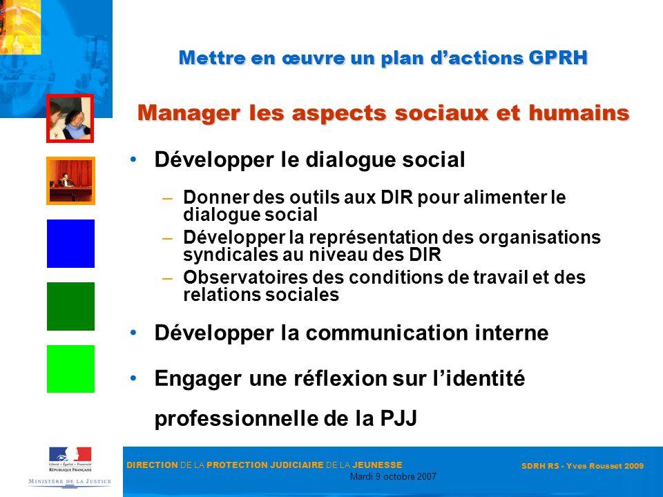 Mettre en œuvre un plan d'actions GPRH Manager les aspects sociaux et humains