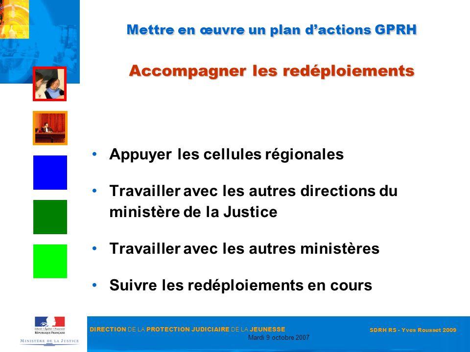 Mettre en œuvre un plan d'actions GPRH Accompagner les redéploiements