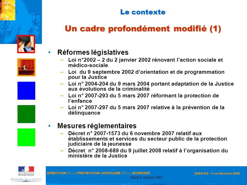 Le contexte Un cadre profondément modifié (1)