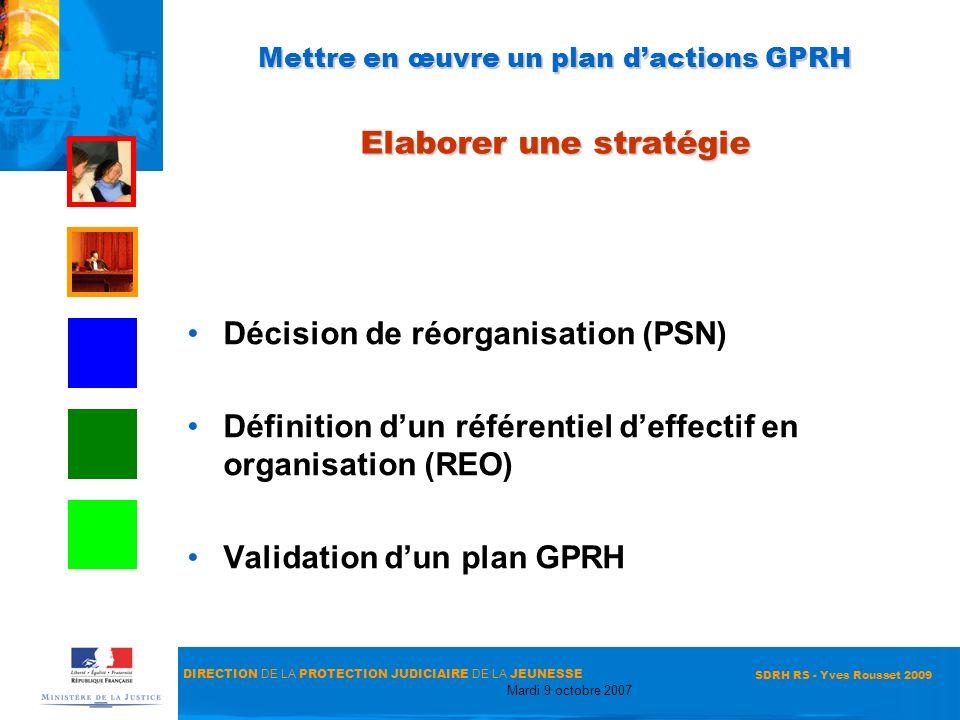Mettre en œuvre un plan d'actions GPRH Elaborer une stratégie