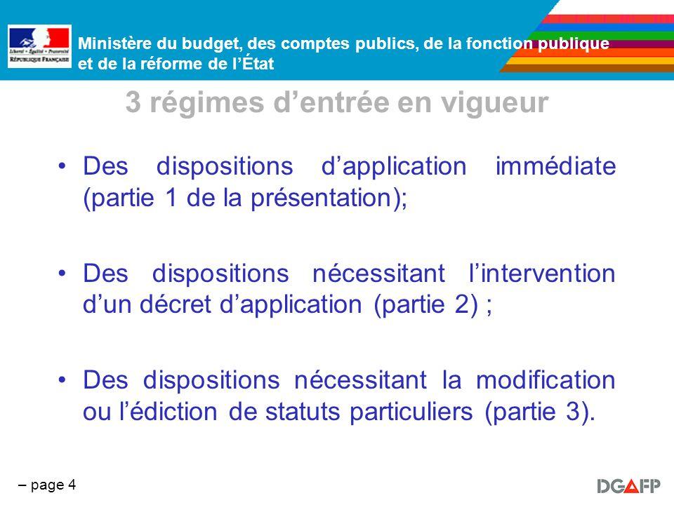 3 régimes d'entrée en vigueur