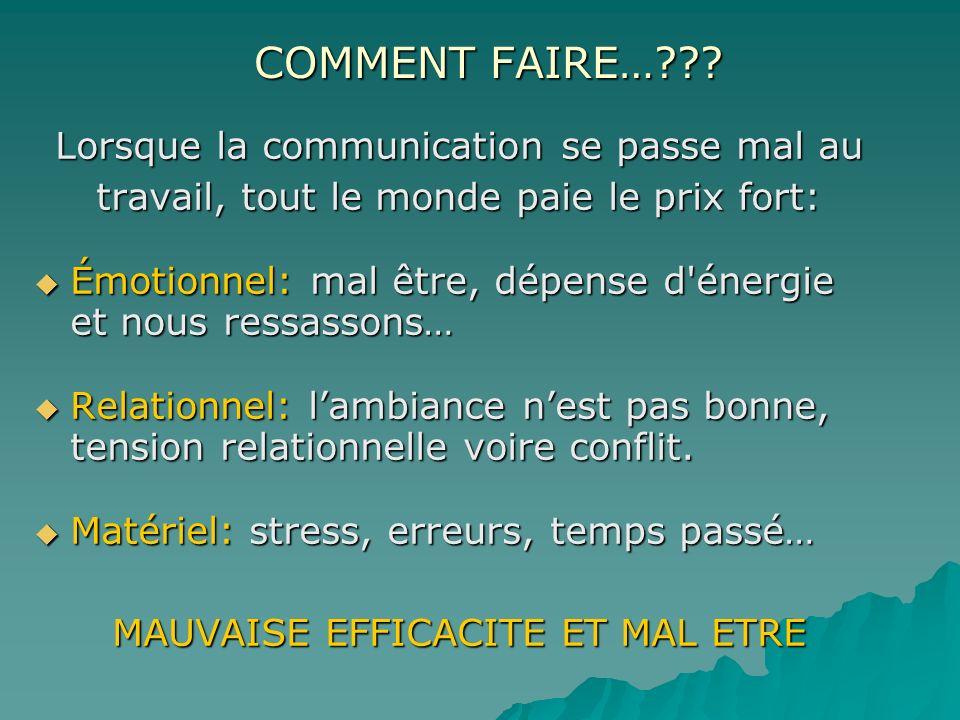 COMMENT FAIRE… Lorsque la communication se passe mal au