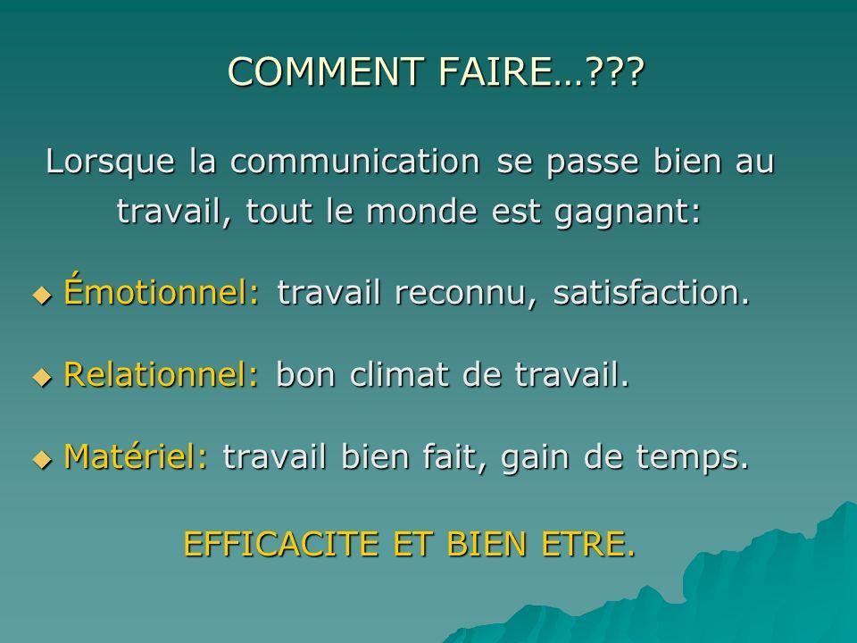 COMMENT FAIRE… Lorsque la communication se passe bien au