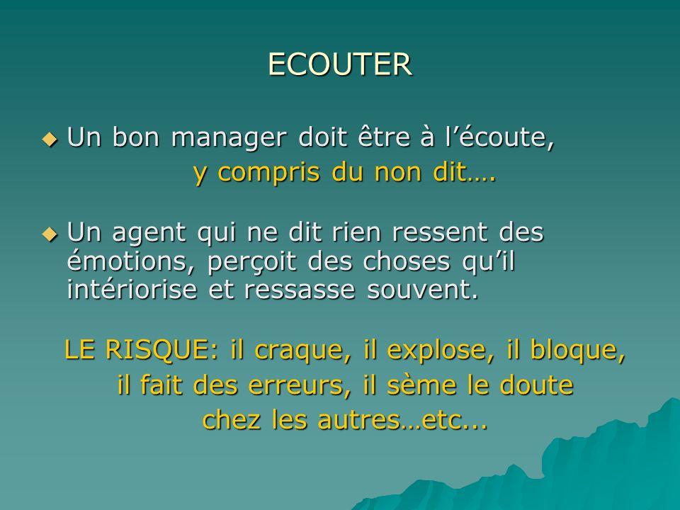 ECOUTER Un bon manager doit être à l'écoute, y compris du non dit….