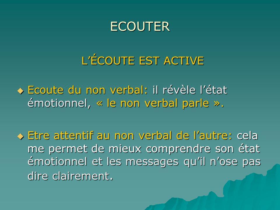 L'ÉCOUTE EST ACTIVE ECOUTER