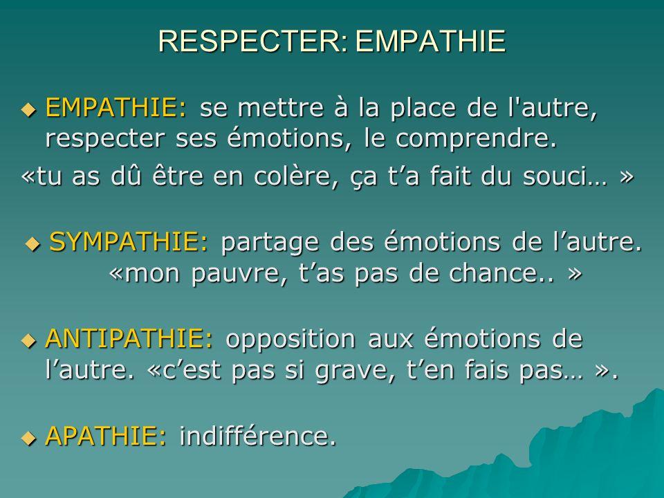 RESPECTER: EMPATHIE EMPATHIE: se mettre à la place de l autre, respecter ses émotions, le comprendre.