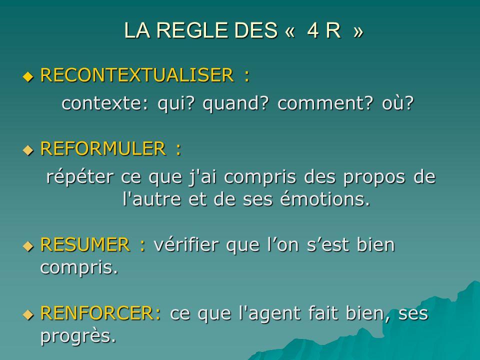 LA REGLE DES « 4 R » RECONTEXTUALISER :