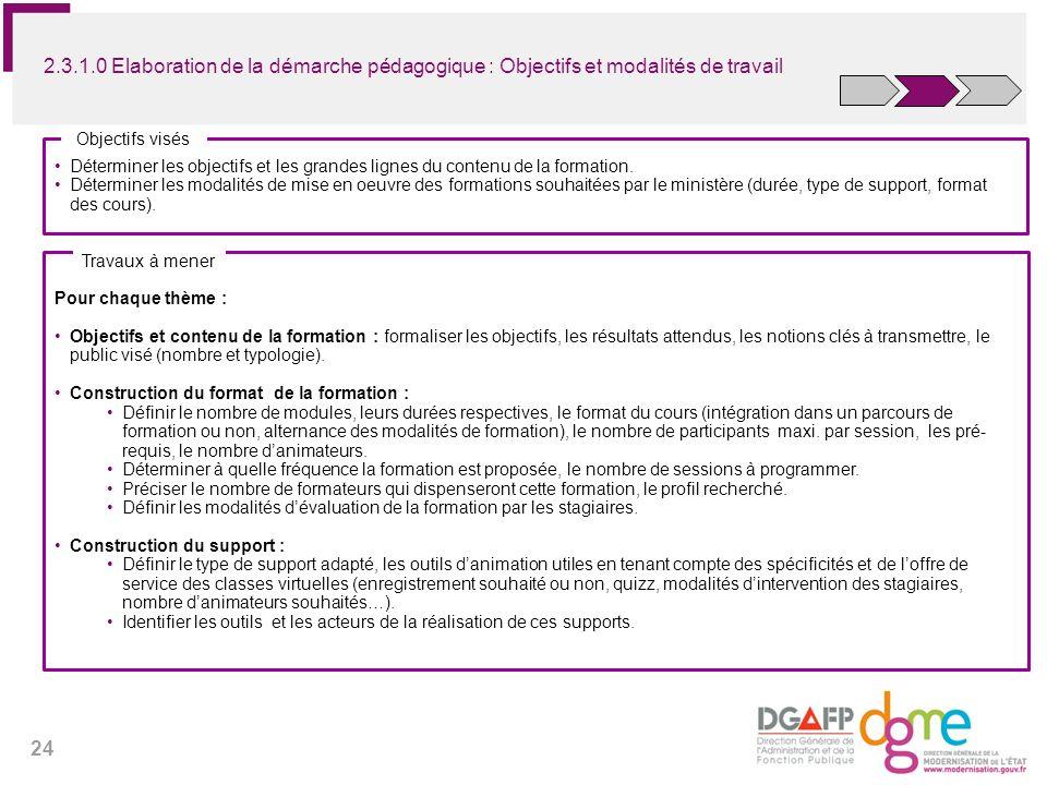 2.3.1.0 Elaboration de la démarche pédagogique : Objectifs et modalités de travail